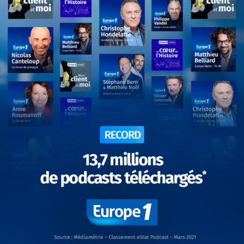 Records de téléchargements pour les podcasts d'Europe 1